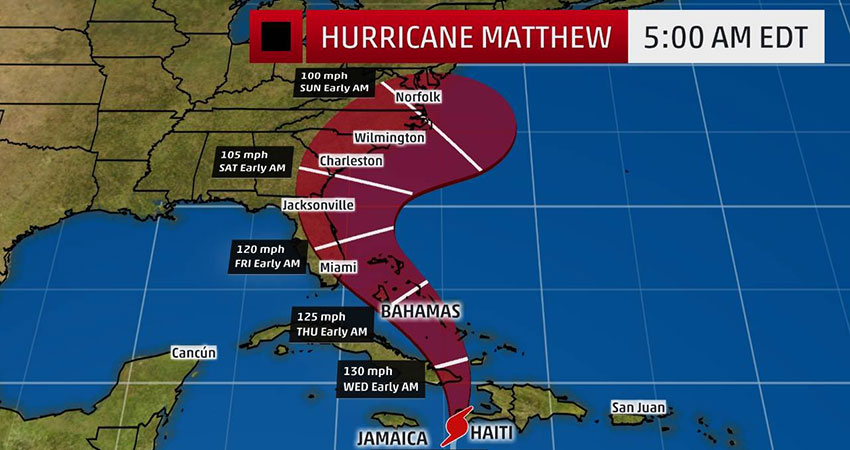 hurricane matthew banner